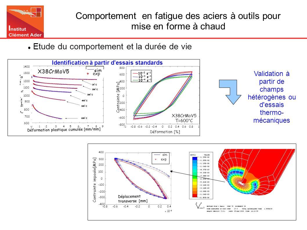 Application automobile Comportement à haute température T max T min Cycle en Opposition de phase en traction (OPT) T max T min Cycle en Phase (IP) Déformation Contrainte