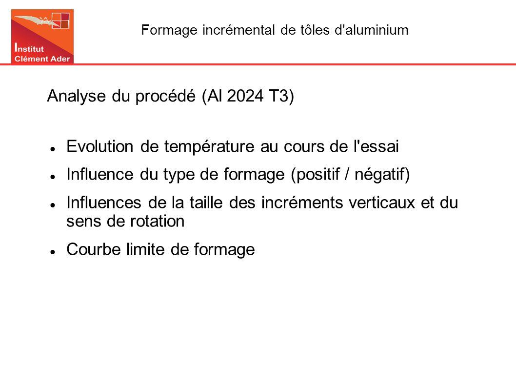Evolution de température au cours de l essai Influence du type de formage (positif / négatif) Influences de la taille des incréments verticaux et du sens de rotation Courbe limite de formage Analyse du procédé (Al 2024 T3) Formage incrémental de tôles d aluminium