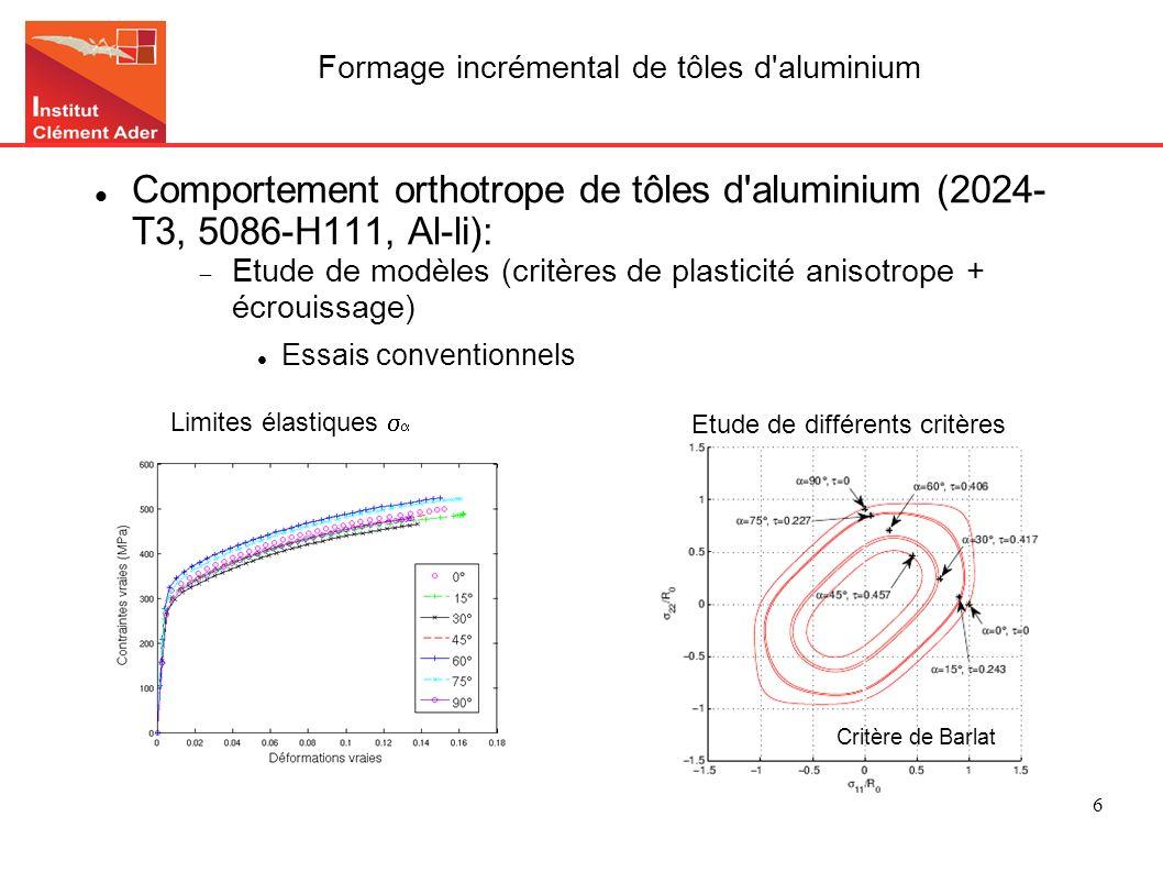 7 Lecompte 2006 Ramde 2007 Vallet 2006 Méthode didentification à partir de champs hétérogènes (Finite Element Model Updated method (FEMU) Jeu de paramètres initiaux P0 Mise à jour du jeu de paramètres end yes no Convergence du critère (Méthode du Simplex) Évolution de la fonction coût Φ (P) Mesures expérimentales F [N] U [mm] Champ de déplacements Calcul EF (ABAQUS) F [N] U [mm] Champ de déplacements Conditions Limites expérimentales Formage incrémental de tôles d aluminium