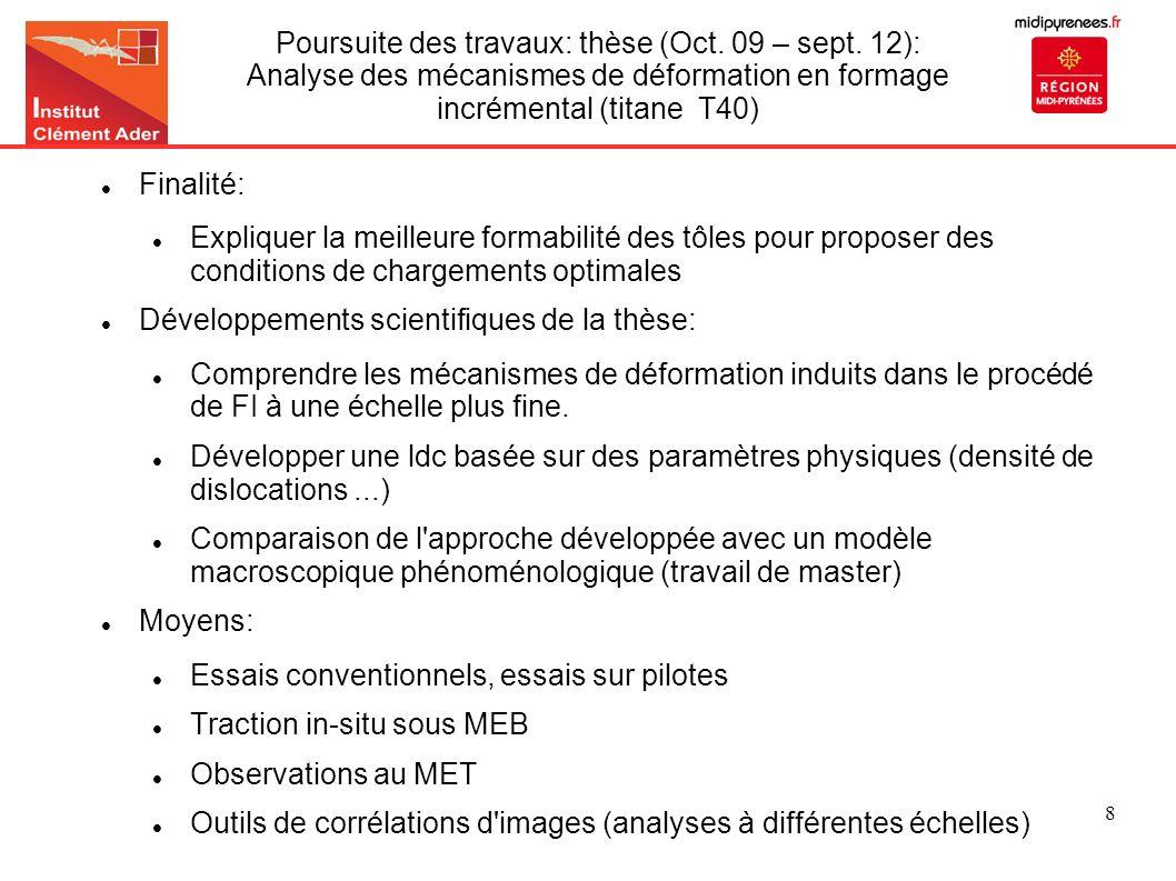 8 Poursuite des travaux: thèse (Oct. 09 – sept.