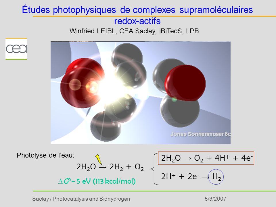 Saclay / Photocatalysis and Biohydrogen5/3/2007 2H 2 O 2H 2 + O 2 2H 2 O O 2 + 4H + + 4e - 2H + + 2e - H 2 G°~ 5 eV (113 kcal/mol) Études photophysiqu