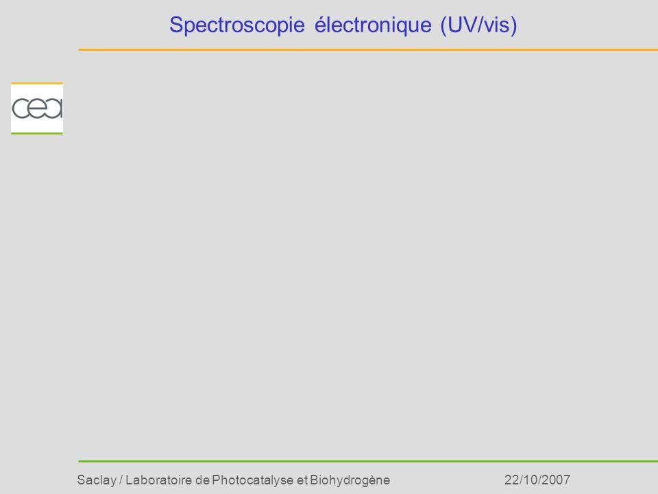 Saclay / Laboratoire de Photocatalyse et Biohydrogène22/10/2007 Spectroscopie électronique (UV/vis)