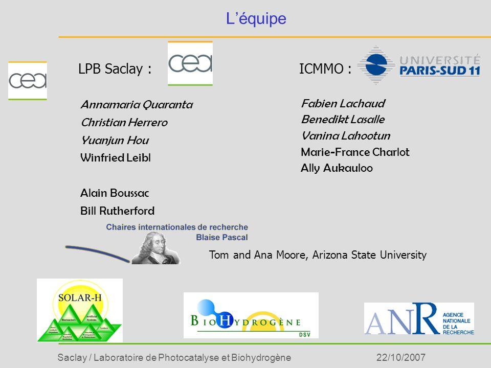 Saclay / Laboratoire de Photocatalyse et Biohydrogène22/10/2007 Nouvelles Technologies de lÉnergie - Constats L augmentation et les inconvénients des émissions de gaz à effet de serre constituent désormais des faits avérés.