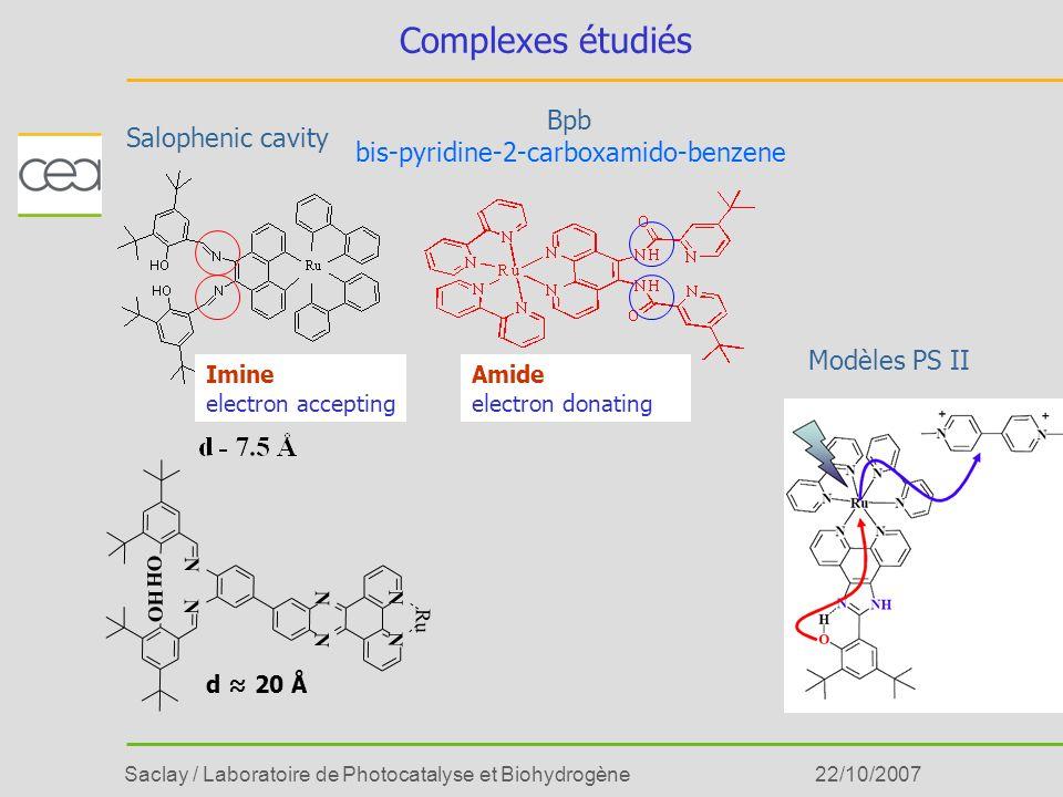 Saclay / Laboratoire de Photocatalyse et Biohydrogène22/10/2007 Imine electron accepting Salophenic cavity Amide electron donating Bpb bis-pyridine-2-