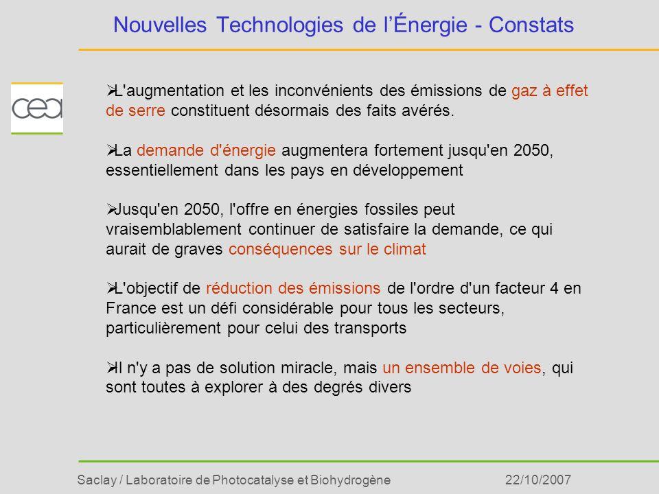 Saclay / Laboratoire de Photocatalyse et Biohydrogène22/10/2007 Objectifs stratégiques pour la recherche la diminution des émissions de gaz à effet de serre la compétitivité des entreprises françaises la réponse à l augmentation prévisible de la demande l indépendance énergétique de la France la contribution au développement Pb: Stockage.
