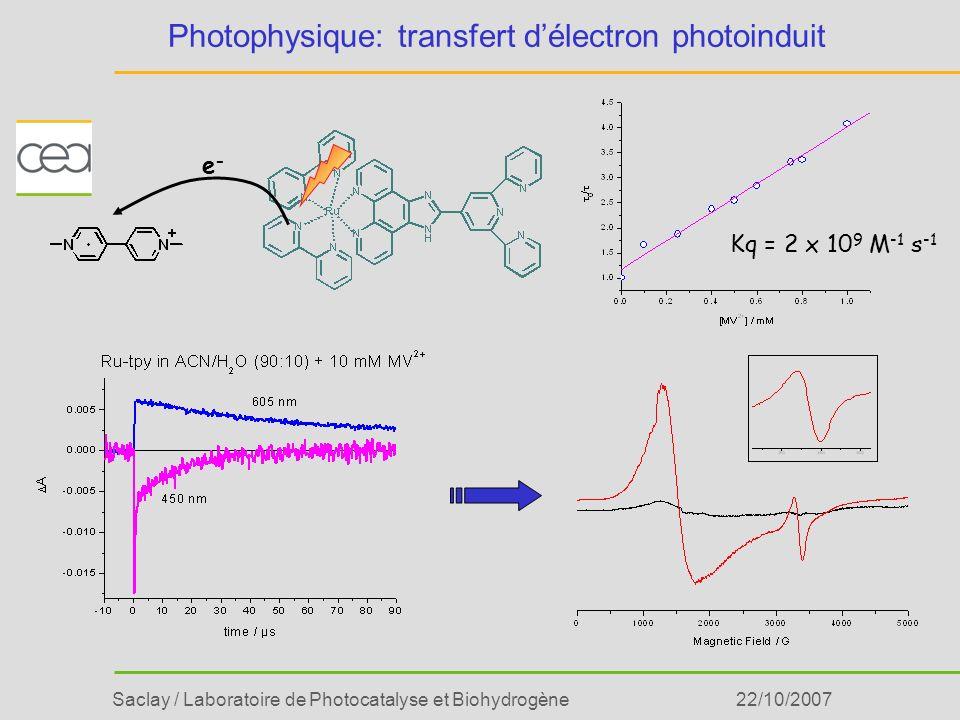 Saclay / Laboratoire de Photocatalyse et Biohydrogène22/10/2007 Photophysique: transfert délectron photoinduit e-e- Kq = 2 x 10 9 M -1 s -1