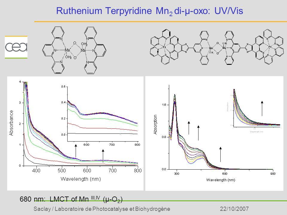 Saclay / Laboratoire de Photocatalyse et Biohydrogène22/10/2007 Ruthenium Terpyridine Mn 2 di-µ-oxo: UV/Vis 680 nm: LMCT of Mn III,IV (µ-O 2 )