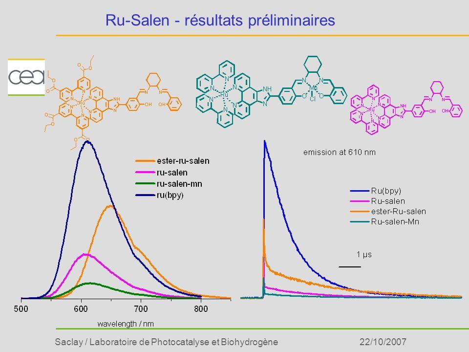 Saclay / Laboratoire de Photocatalyse et Biohydrogène22/10/2007 Ru-Salen - résultats préliminaires