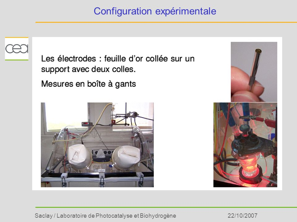 Saclay / Laboratoire de Photocatalyse et Biohydrogène22/10/2007 Configuration expérimentale