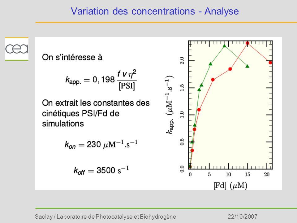 Saclay / Laboratoire de Photocatalyse et Biohydrogène22/10/2007 Variation des concentrations - Analyse