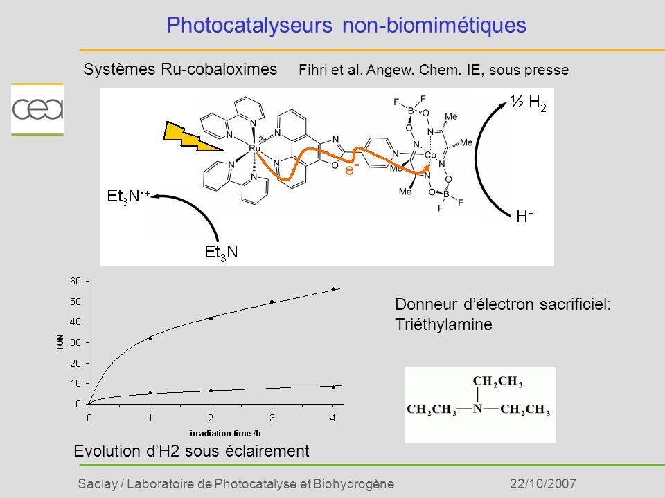 Saclay / Laboratoire de Photocatalyse et Biohydrogène22/10/2007 Photocatalyseurs non-biomimétiques Systèmes Ru-cobaloximes Fihri et al. Angew. Chem. I