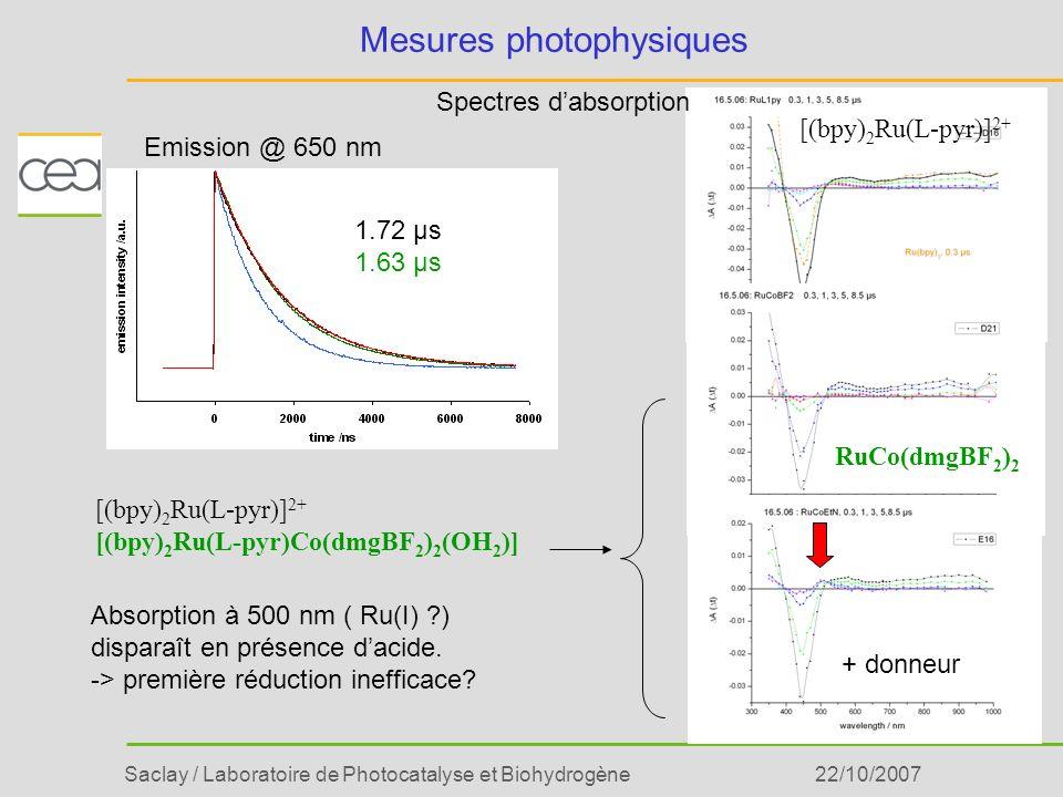 Saclay / Laboratoire de Photocatalyse et Biohydrogène22/10/2007 Mesures photophysiques Emission @ 650 nm [(bpy) 2 Ru(L-pyr)] 2+ [(bpy) 2 Ru(L-pyr)Co(d