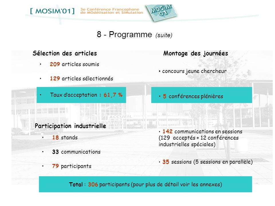 Total : 306 participants (pour plus de détail voir les annexes) 8 - Programme (suite) Sélection des articles 209 articles soumis 129 articles sélectio