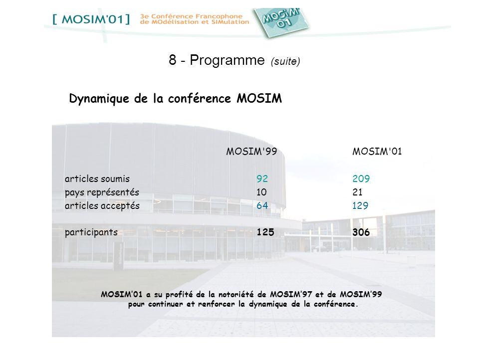 MOSIM'99 MOSIM'01 articles soumis92209 pays représentés1021 articles acceptés64129 participants125306 Dynamique de la conférence MOSIM 8 - Programme (