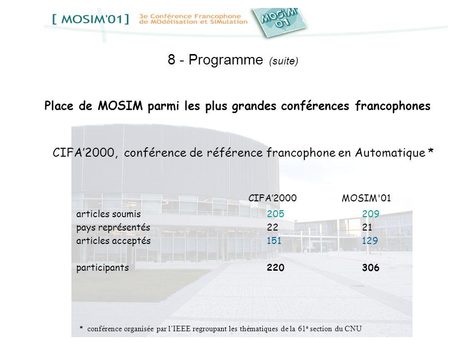 8 - Programme (suite) Place de MOSIM parmi les plus grandes conférences francophones CIFA2000, conférence de référence francophone en Automatique * CI