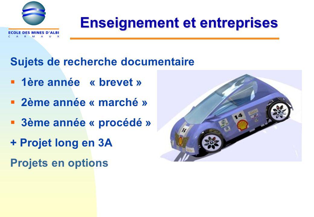 Sujets de recherche documentaire 1ère année « brevet » 2ème année « marché » 3ème année « procédé » + Projet long en 3A Projets en options Enseignemen