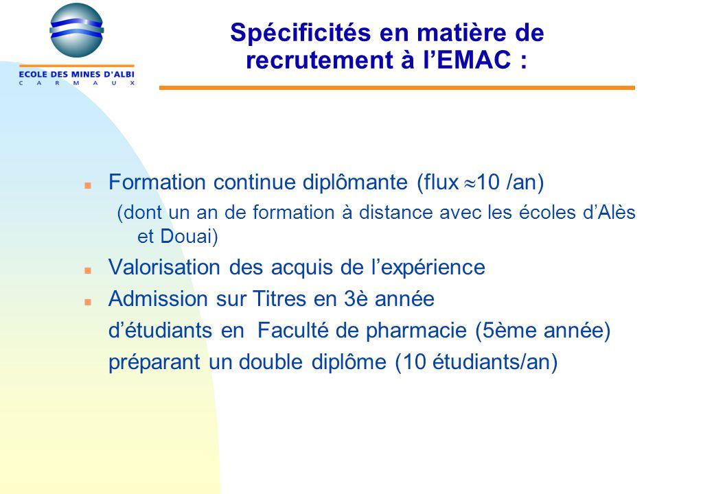 Spécificités en matière de recrutement à lEMAC : n Formation continue diplômante (flux 10 /an) (dont un an de formation à distance avec les écoles dAlès et Douai) n Valorisation des acquis de lexpérience n Admission sur Titres en 3è année détudiants en Faculté de pharmacie (5ème année) préparant un double diplôme (10 étudiants/an)