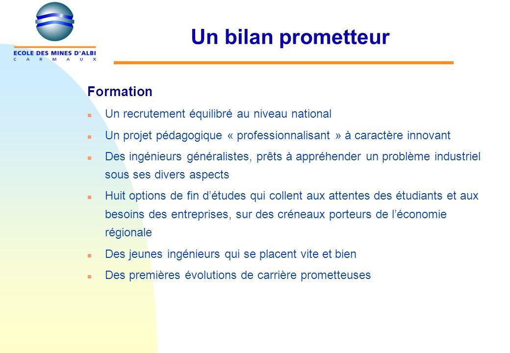 Un bilan prometteur Formation n Un recrutement équilibré au niveau national n Un projet pédagogique « professionnalisant » à caractère innovant n Des