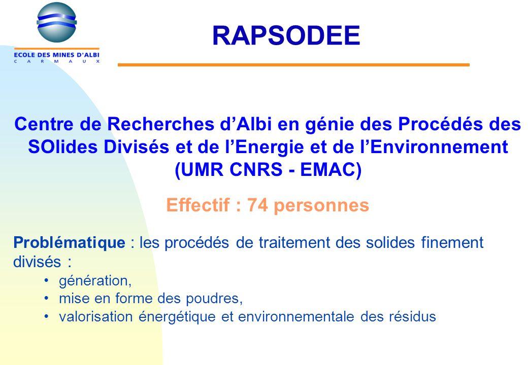 RAPSODEE Centre de Recherches dAlbi en génie des Procédés des SOlides Divisés et de lEnergie et de lEnvironnement (UMR CNRS - EMAC) Effectif : 74 pers
