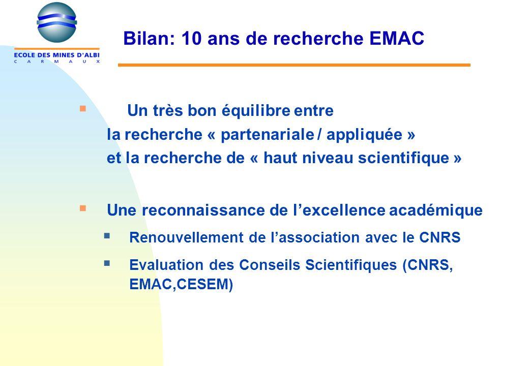 Bilan: 10 ans de recherche EMAC Un très bon équilibre entre la recherche « partenariale / appliquée » et la recherche de « haut niveau scientifique » Une reconnaissance de lexcellence académique Renouvellement de lassociation avec le CNRS Evaluation des Conseils Scientifiques (CNRS, EMAC,CESEM)
