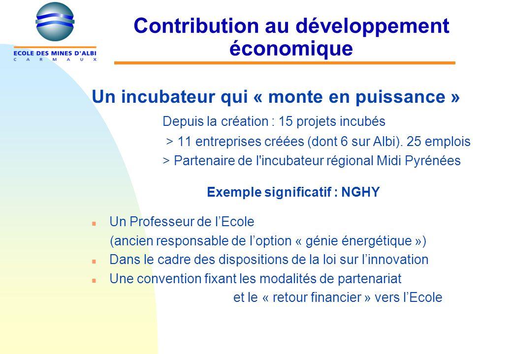Contribution au développement économique Un incubateur qui « monte en puissance » Depuis la création : 15 projets incubés > 11 entreprises créées (don
