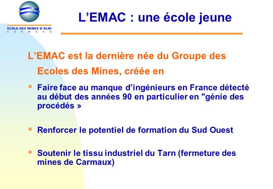 LEMAC : une école jeune LEMAC est la dernière née du Groupe des Ecoles des Mines, créée en Faire face au manque dingénieurs en France détecté au début des années 90 en particulier en génie des procédés » Renforcer le potentiel de formation du Sud Ouest Soutenir le tissu industriel du Tarn (fermeture des mines de Carmaux)