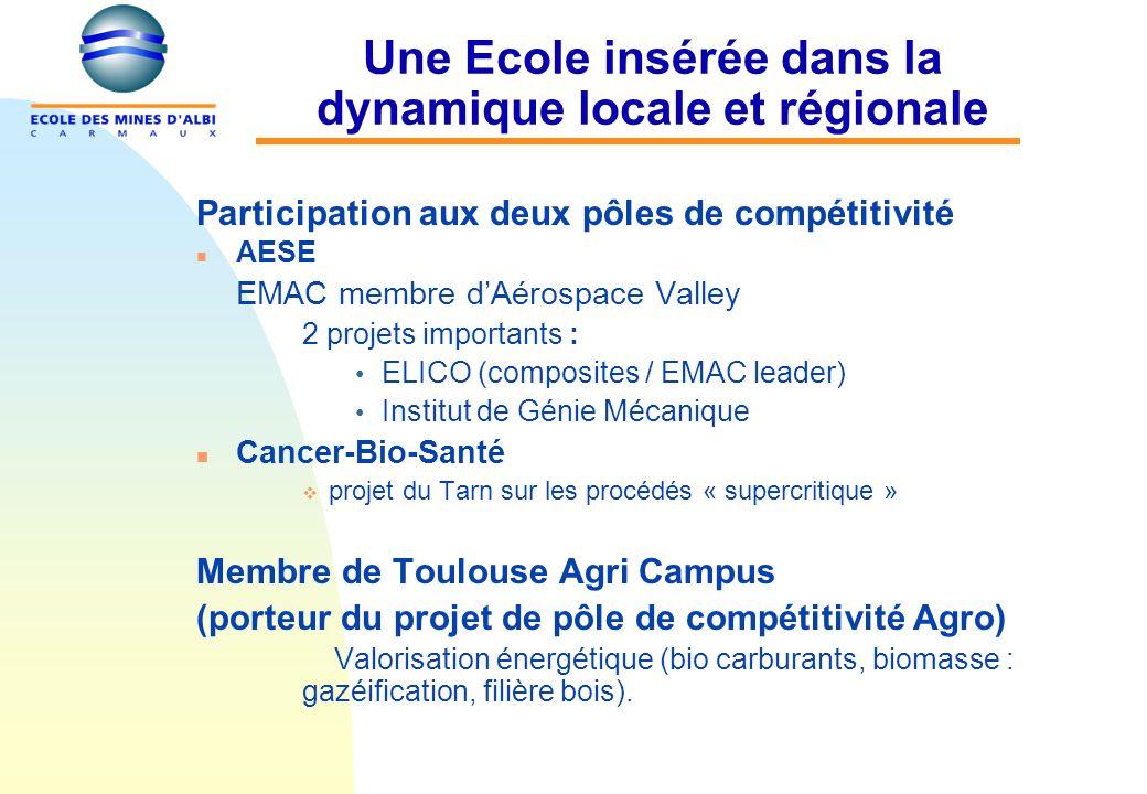 Une Ecole insérée dans la dynamique locale et régionale Participation aux deux pôles de compétitivité n AESE EMAC membre dAérospace Valley 2 projets importants : ELICO (composites / EMAC leader) Institut de Génie Mécanique n Cancer-Bio-Santé projet du Tarn sur les procédés « supercritique » Membre de Toulouse Agri Campus (porteur du projet de pôle de compétitivité Agro) Valorisation énergétique (bio carburants, biomasse : gazéification, filière bois).