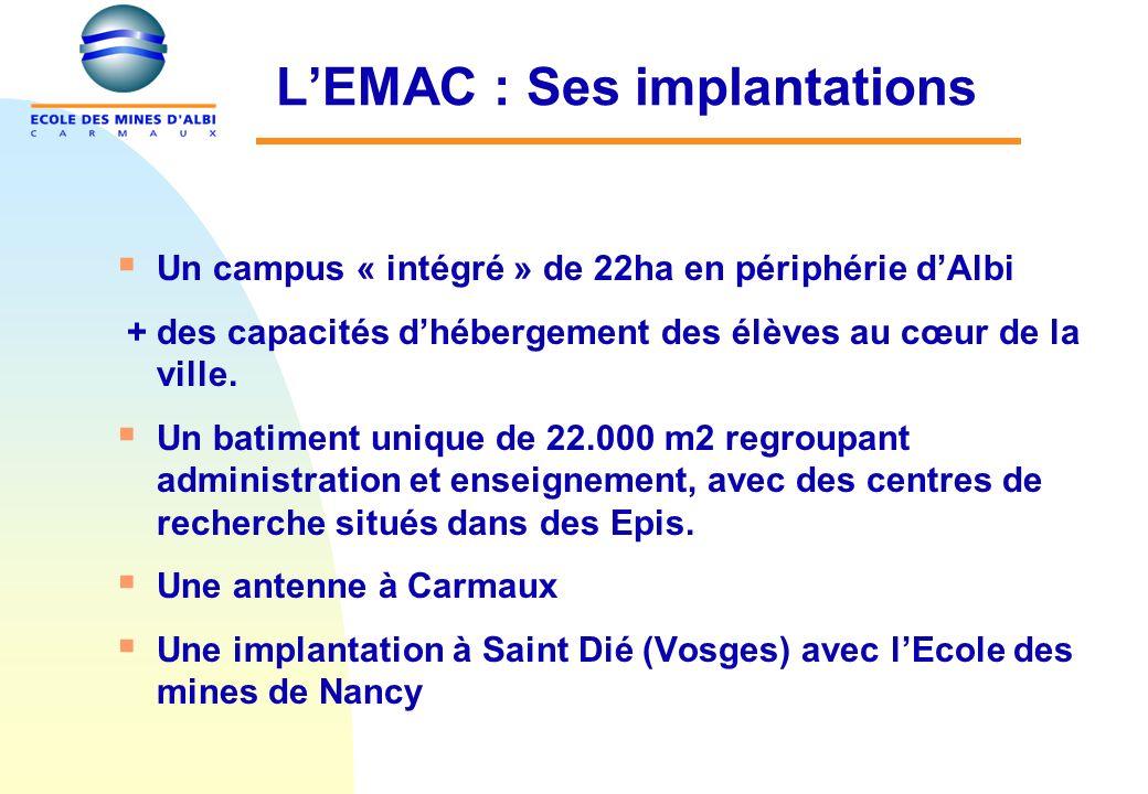 LEMAC : Ses implantations Un campus « intégré » de 22ha en périphérie dAlbi + des capacités dhébergement des élèves au cœur de la ville. Un batiment u