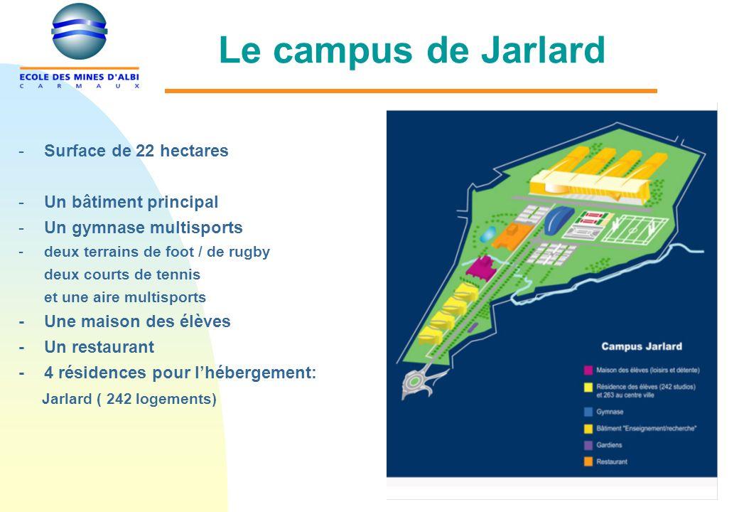 Le campus de Jarlard -Surface de 22 hectares -Un bâtiment principal -Un gymnase multisports -deux terrains de foot / de rugby deux courts de tennis et une aire multisports -Une maison des élèves - Un restaurant - 4 résidences pour lhébergement: Jarlard ( 242 logements)