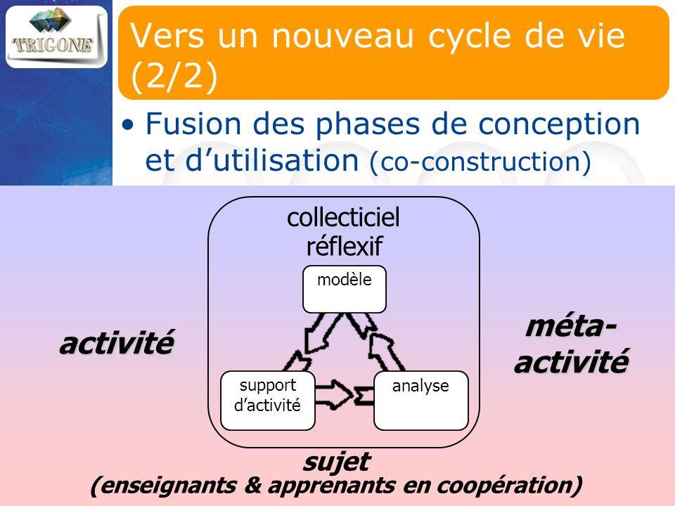 6 Fusion des phases de conception et dutilisation (co-construction) sujet (enseignants & apprenants en coopération) activité méta-activité collecticie