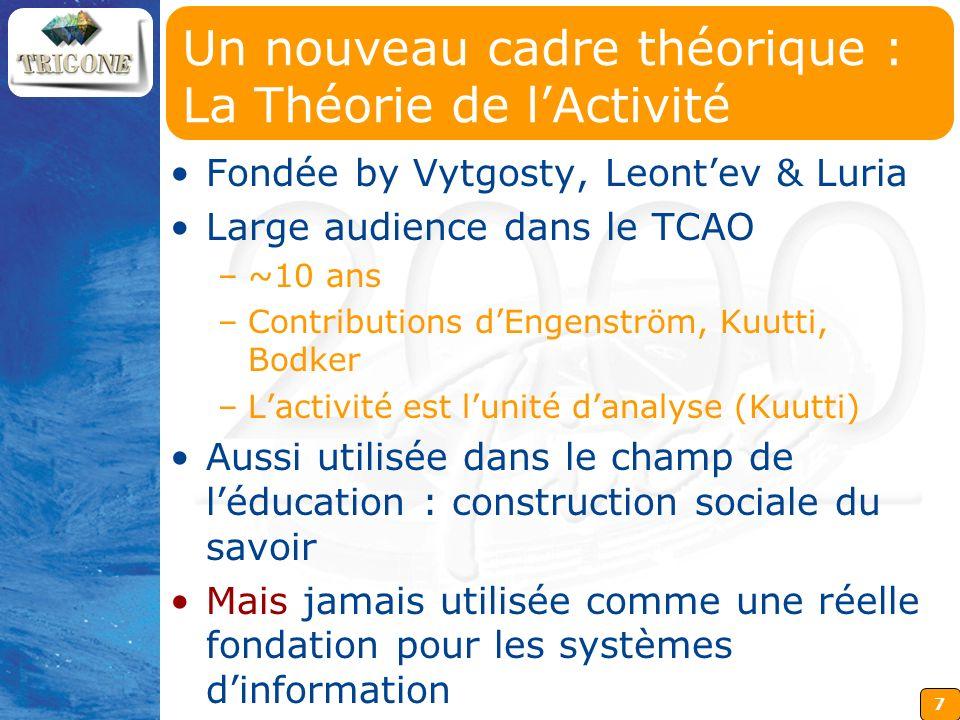 7 Un nouveau cadre théorique : La Théorie de lActivité Fondée by Vytgosty, Leontev & Luria Large audience dans le TCAO –~10 ans –Contributions dEngens
