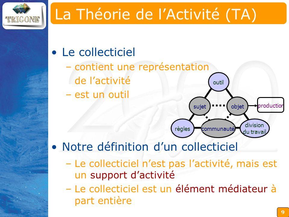 9 Le collecticiel –contient une représentation de lactivité –est un outil Notre définition dun collecticiel –Le collecticiel nest pas lactivité, mais