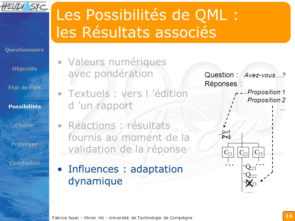 14 Fabrice Issac - Olivier Hû - Université de Technologie de Compiègne Les Possibilités de QML : les Résultats associés Valeurs numériques avec pondér
