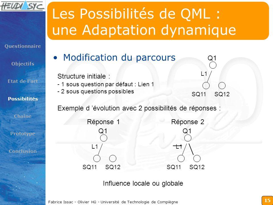 15 Fabrice Issac - Olivier Hû - Université de Technologie de Compiègne Les Possibilités de QML : une Adaptation dynamique Modification du parcours Que