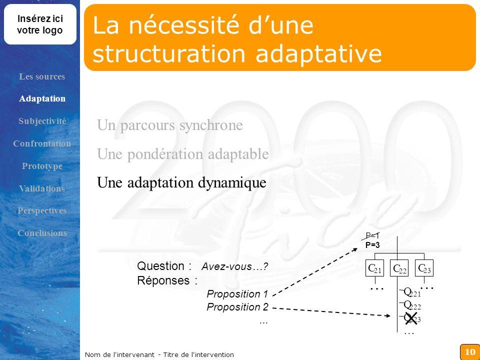 10 Insérez ici votre logo Nom de l intervenant - Titre de l intervention La nécessité dune structuration adaptative Question : Avez-vous….