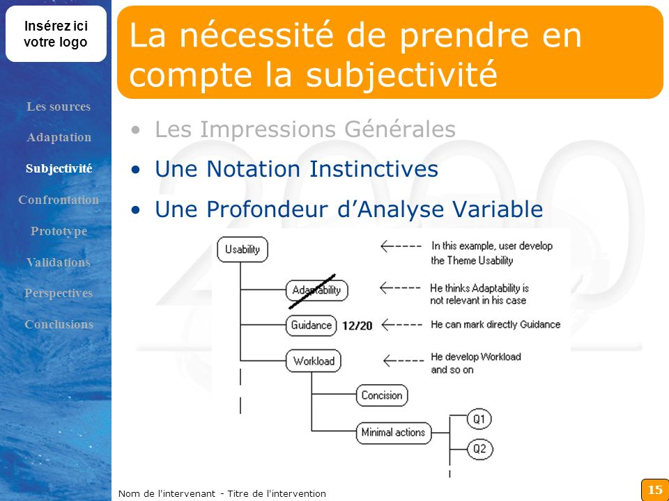 15 Insérez ici votre logo Nom de l intervenant - Titre de l intervention La nécessité de prendre en compte la subjectivité Les Impressions Générales Une Notation Instinctives Une Profondeur dAnalyse Variable Les sources Adaptation Subjectivité Confrontation Prototype Validations Perspectives Conclusions