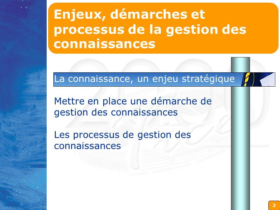 13 Enjeux, démarches et processus de la gestion des connaissances La connaissance, un enjeu stratégique Mettre en place une démarche de gestion des connaissances Les processus de gestion des connaissances