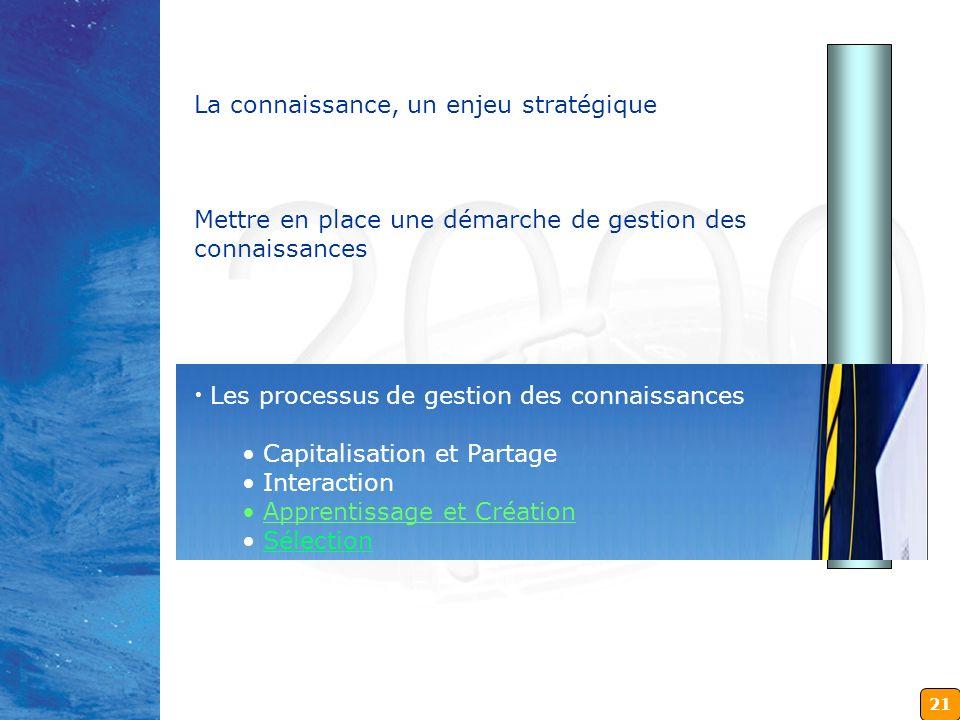21 La connaissance, un enjeu stratégique Mettre en place une démarche de gestion des connaissances Les processus de gestion des connaissances Capitali