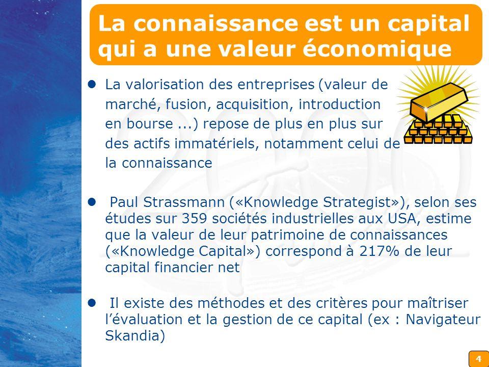 4 La connaissance est un capital qui a une valeur économique lLa valorisation des entreprises (valeur de marché, fusion, acquisition, introduction en