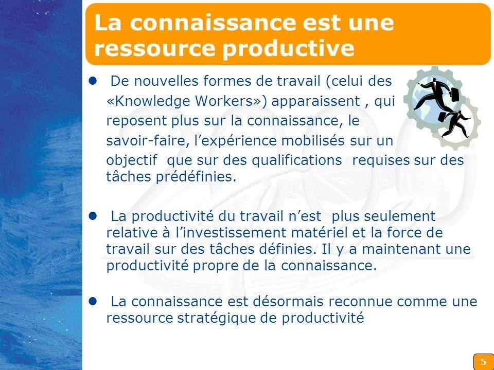 6 Dans un environnement chaotique l entreprise peut être déstabilisée par les changements ou … peut les maîtriser Environnement dynamique de production Connaissances réactives, évolutives...