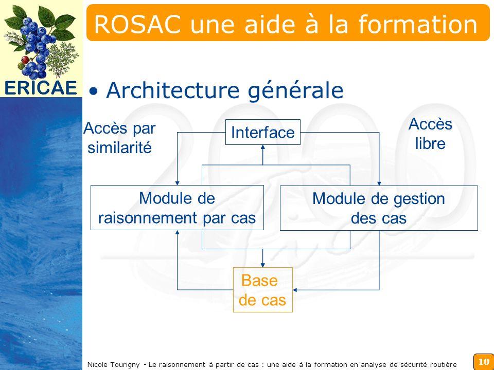 10 Nicole Tourigny - Le raisonnement à partir de cas : une aide à la formation en analyse de sécurité routière ROSAC une aide à la formation Architecture générale Interface Module de gestion des cas Base de cas Accès par similarité Accès libre Module de raisonnement par cas