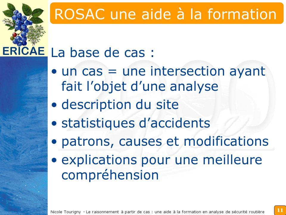 11 Nicole Tourigny - Le raisonnement à partir de cas : une aide à la formation en analyse de sécurité routière ROSAC une aide à la formation La base de cas : un cas = une intersection ayant fait lobjet dune analyse description du site statistiques daccidents patrons, causes et modifications explications pour une meilleure compréhension