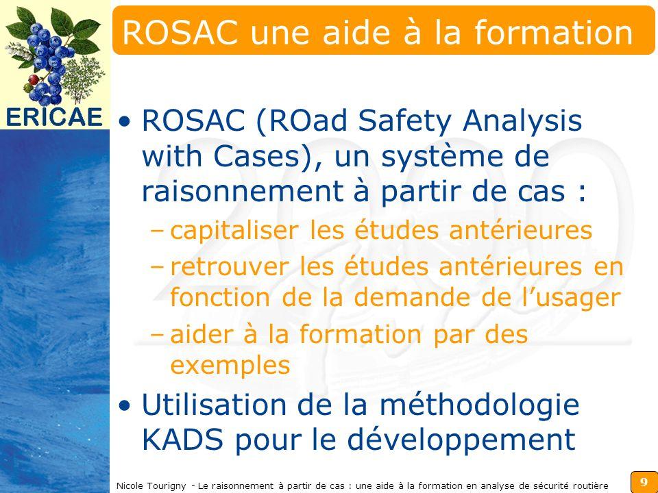 9 Nicole Tourigny - Le raisonnement à partir de cas : une aide à la formation en analyse de sécurité routière ROSAC une aide à la formation ROSAC (ROad Safety Analysis with Cases), un système de raisonnement à partir de cas : –capitaliser les études antérieures –retrouver les études antérieures en fonction de la demande de lusager –aider à la formation par des exemples Utilisation de la méthodologie KADS pour le développement