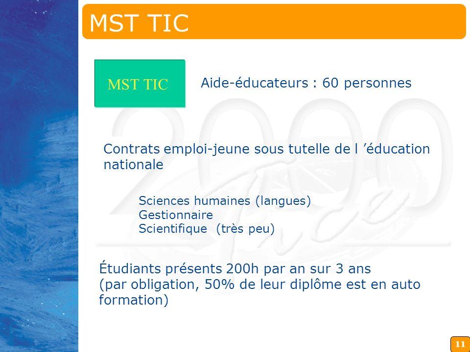 10 MST TIC Deug MIAS DUT Informatique Formation initiale : 22 personnes MST TIC
