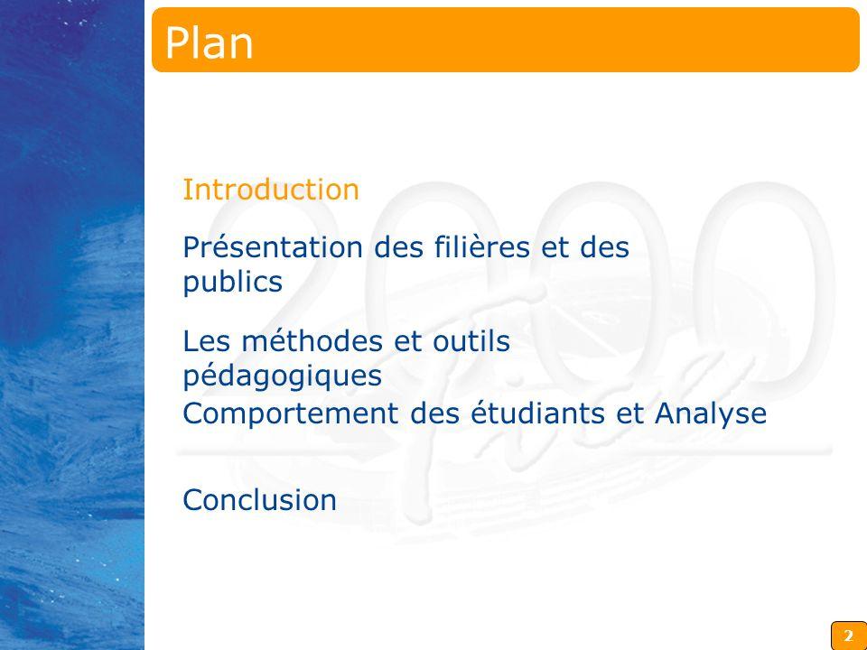 2 Présentation des filières et des publics Les méthodes et outils pédagogiques Conclusion Comportement des étudiants et Analyse Plan Introduction
