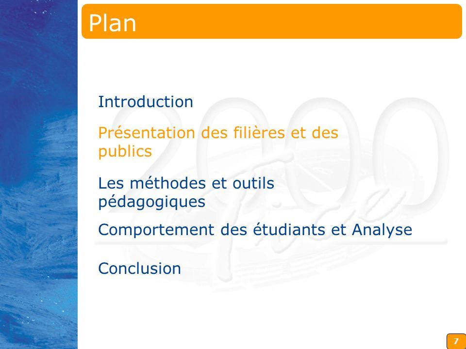 7 Présentation des filières et des publics Les méthodes et outils pédagogiques Conclusion Comportement des étudiants et Analyse Plan Introduction