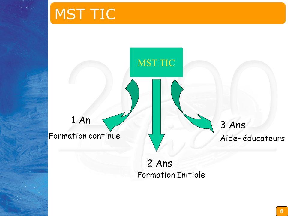 28 Le concept de formation à distance est mieux assimilé en 2 ème et 3 ème cycle qu en 1 er.