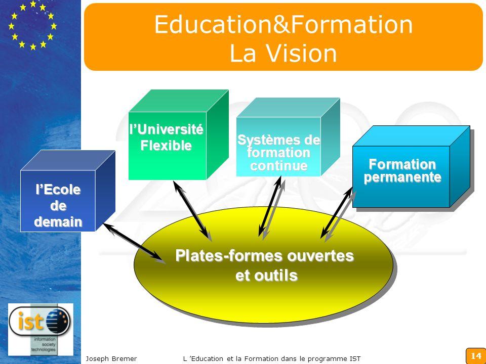 14 Joseph BremerL Education et la Formation dans le programme IST Education&Formation La Vision Plates-formes ouvertes et outils lEcole de demain lUniversité Flexible Systèmes de formationcontinue Formationpermanente
