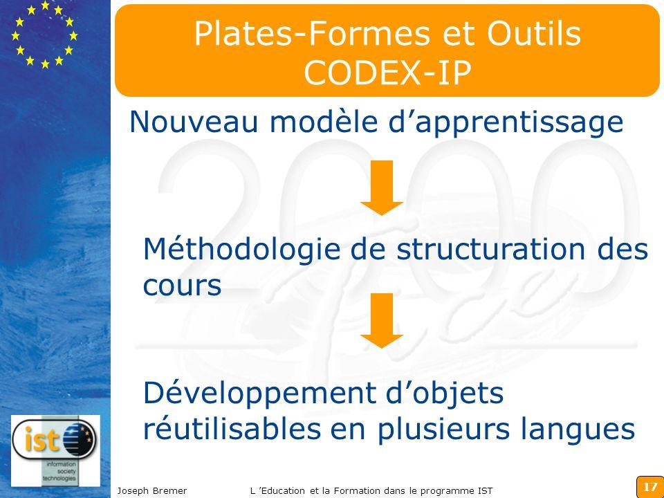 17 Joseph BremerL Education et la Formation dans le programme IST Plates-Formes et Outils CODEX-IP Nouveau modèle dapprentissage Méthodologie de struc