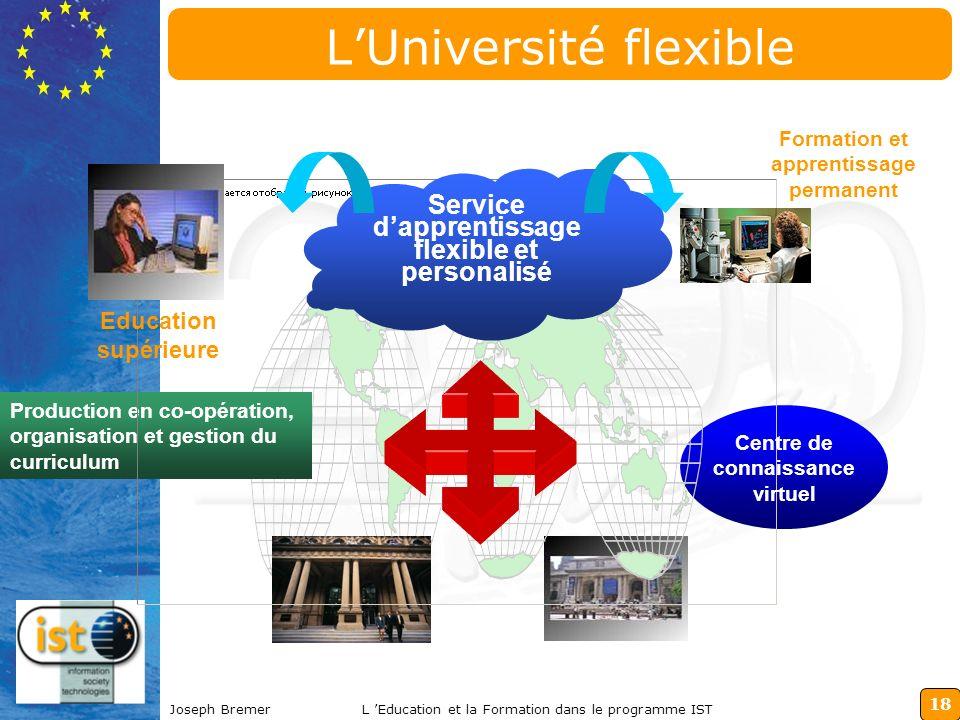 18 Joseph BremerL Education et la Formation dans le programme IST LUniversité flexible Production en co-opération, organisation et gestion du curricul